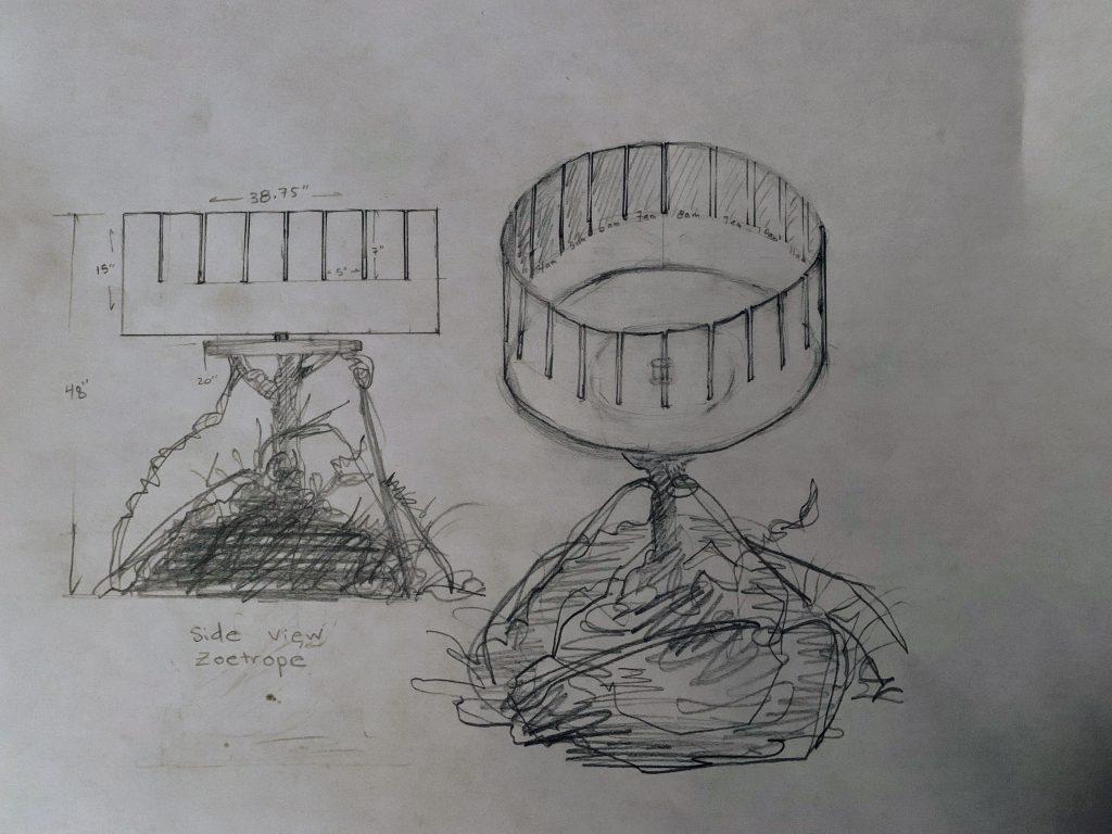 Zoetrope and EcoSurveillance Golem Sketches